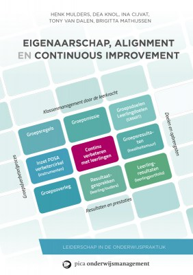 pom-eigenaarschap-alignment-continuous-improvement-omslag-site