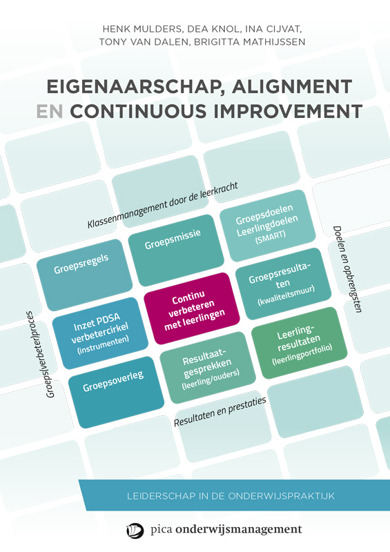 Eigenaarschap, alignment en continuous improvement